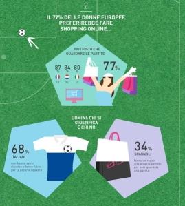 Venteprivee-infografica-2_oggetto_editoriale_720x600