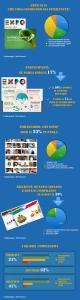 infografica-Expo-copy