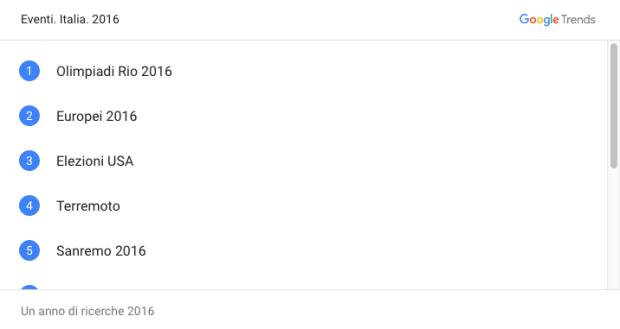 schermata-2016-12-19-alle-11-03-50